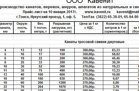 изменение цен с 10-01-2017г